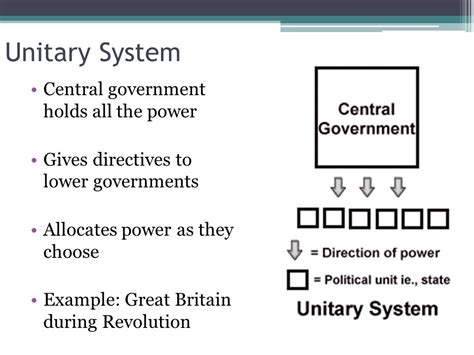 exle of unitary government systems of government ppt