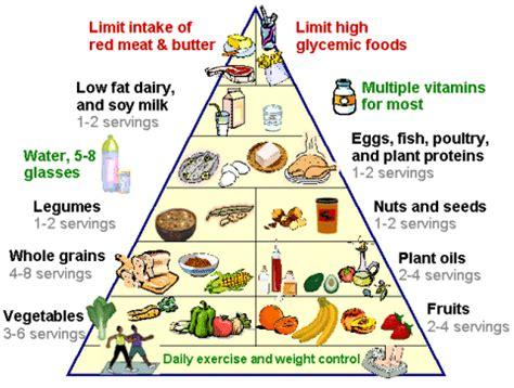 Foods for fatty liver fatty liver com