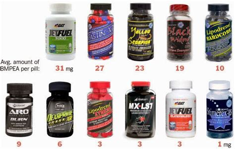 y supplements fda allows supplements containing high levels of the
