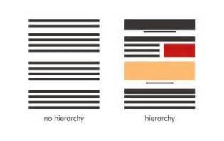 design elements hierarchy design blog journal design elements and principles