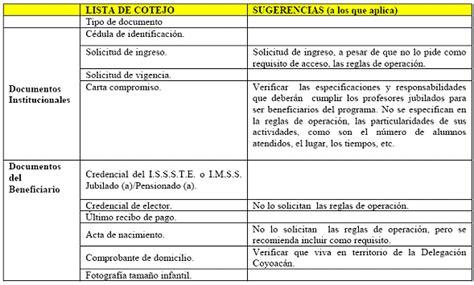 formato para llenar de foda ensayos y trabajos de deficiencias en el uso del foda causas y sugerencias