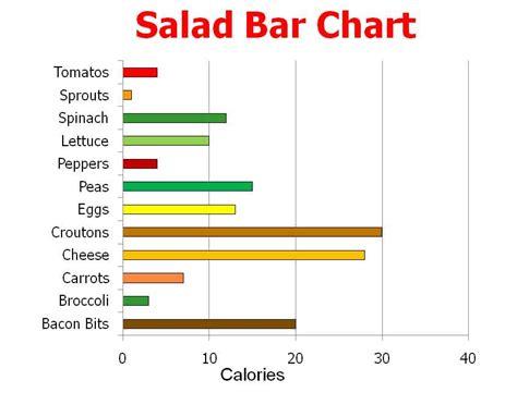 bar chart noura s
