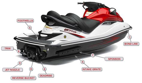 ski boat definition name the parts of your pwc a glossary for all riders