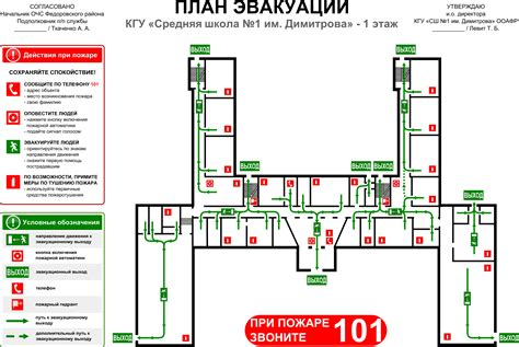 plan images clipart evacuation plan