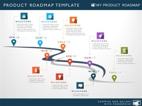 phase software planning timeline roadmap powerpoint