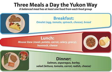 dramacool three meals a day 3 meals a day the yukon way