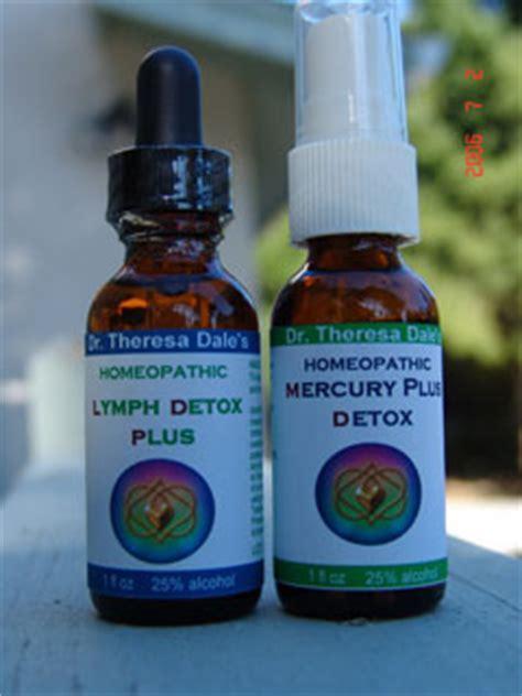 Lymph Detox Symptoms by Menopause Symptoms Womens Health Education Naturopathy