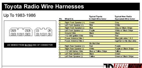 2006 toyota corolla stereo wiring wiring diagram with