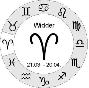 Sternzeichen Jungfrau Wann Bis Wann by Astrologie Seite 4