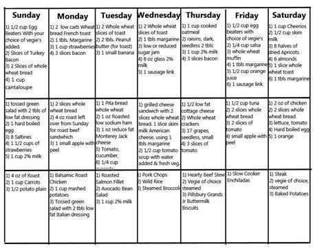 printable menu planner for diabetics diabetic meal plan leave a comment cancel reply