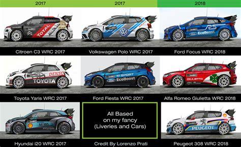 rally car wrc wrc 2017 2018 wrc rally hyundai