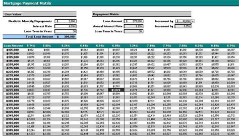 housing loan repayment calculator download home loan calculator 1 0