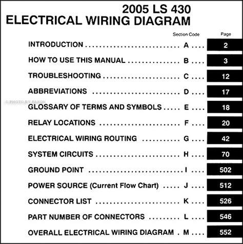 where to buy car manuals 2005 lexus ls auto manual 2005 lexus ls 430 wiring diagram manual original