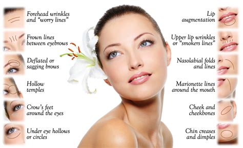 what are the differences between juvederm voluma and