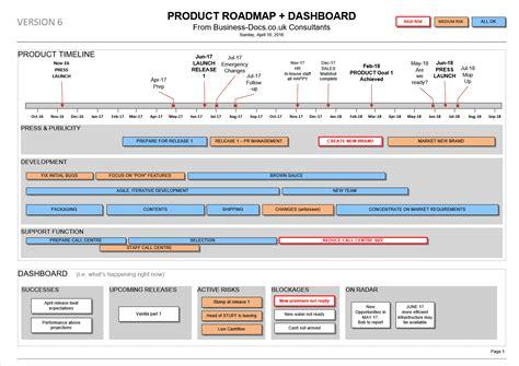 Visio Roadmap Template by Status Template Toolkit Create Professional Status