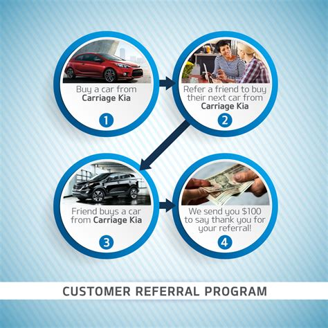 Kia Friends And Family Program Customer Referral Program Carriage Kia