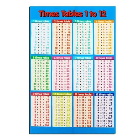 les table de multiplication de 1 a 12 table de multiplication achat vente table de