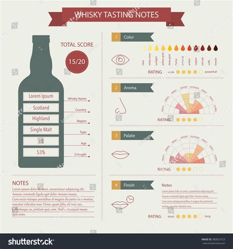 scotch tasting notes template whisky tasting notes style template describe stock vector
