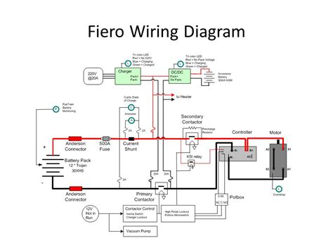 fiero wiring diagram fiero wiring diagram 20 wiring diagram images wiring