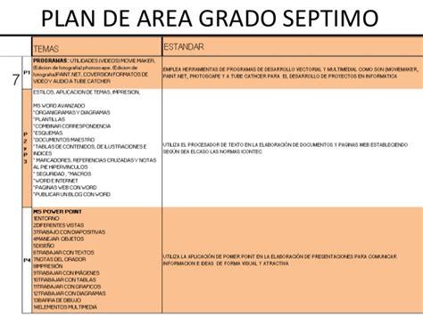 ideas para despedida de septimo grado plan de area grado septimo