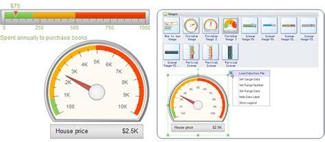 kpi dashboard creator make high quality kpi dashboard