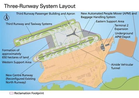 runway layout manager what was it like to land a plane at kai tak airport quora