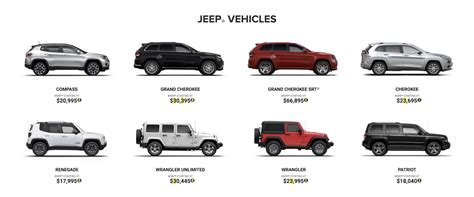 jeep india price list 2018 jeep wrangler price indian autos blog