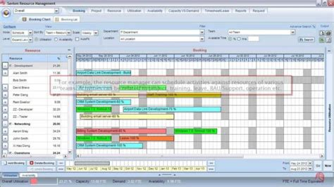 Staff Planning Template by Staff Capacity Planning Template Excel Buff