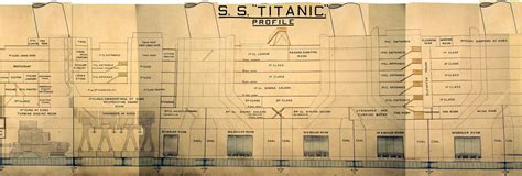 Titanic Section by Large Scale Titanic Plan Sells For Record 163 220k Extravaganzi