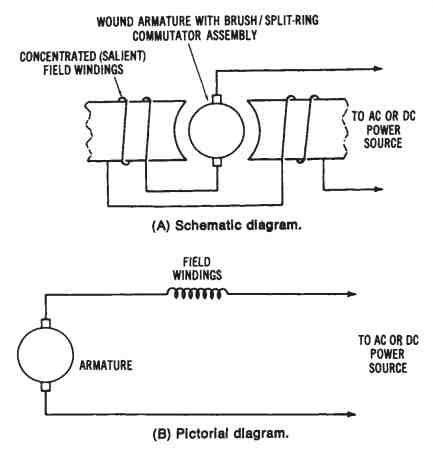 universal motor circuit diagram circuit and schematics