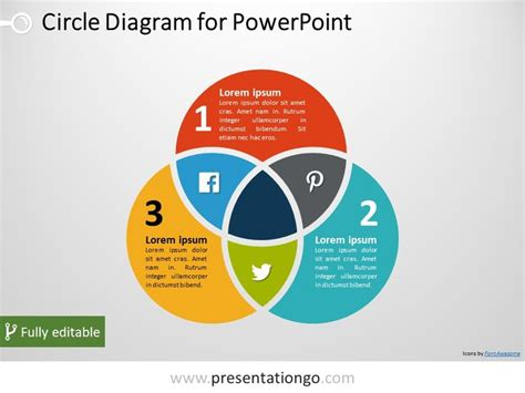 venn diagram template powerpoint 28 best technology images on learning smart