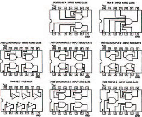 74 series ttl integrated circuits ic series digital integrated circuits ii electronics guide elshem