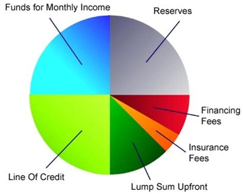 Forum Credit Union Fha Loan Microeconomic Debt Crisis Household