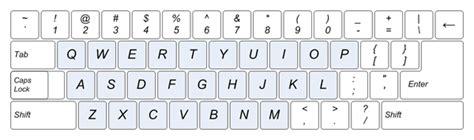 keyboard layout en us клавиатурная раскладка это что такое клавиатурная