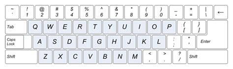 us keyboard layout wikipedia клавиатурная раскладка это что такое клавиатурная