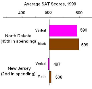 recent class stats for albright college sat scores eap 5 misleading statistics paper misleading statistics
