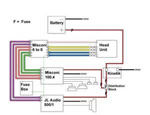 2006 ford fusion radio wiring diagram wiring diagram