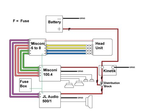 wiring diagram please review car audio diymobileaudio