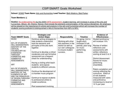 cps lesson plan template exles of student smart goals for education smart