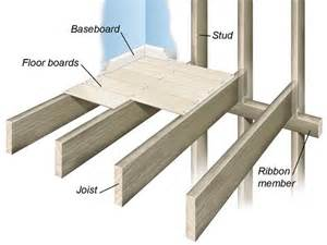 How To Frame A Floor by All About Wood Floor Framing And Construction Flooring
