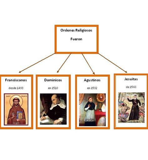imagenes de ordenes religiosas florhistoria 191 cu 225 les eran las 243 rdenes religiosas que