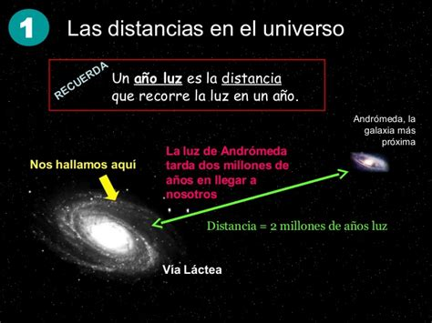 la luz tras la byg 1 186 eso tema 1 el universo