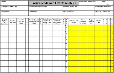 fmea spreadsheet template fmea failure mode and effects analysis
