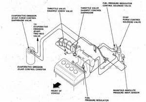 crx vacuum lines honda tech