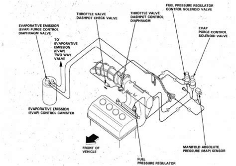 2000 honda civic vacuum diagram crx vacuum lines honda tech honda forum discussion
