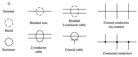 symbol of connecting wire k grayengineeringeducation
