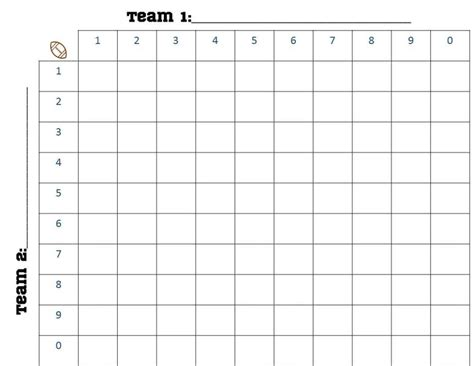 Bowl Spreadsheet Template by Bowl Dates Bowl Spreadsheet Template