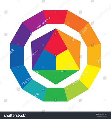 is blue a primary color color wheel primary colors yellow stock vector