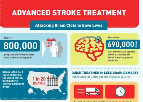 stroke treatment 39 best images about stroke patient and caregiver information on
