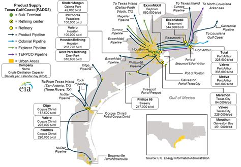 texas refineries map east coast and gulf coast transportation fuels markets energy information administration